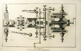 Horlogerie et Orfévrerie. 'Encyclopédie Dictionnaire Raisonné des Sciences des Arts et des Métiers' Facsimile.. DIDEROT, Denis & ALEMBERT, d' ...