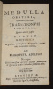Medulla Oratoria, continens omnium transitionum formulas, quibus ornari possit. Oratio rhetorica. Pedersen Adolph Iver