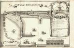 Voyages du P. Labat de l'ordre des FF. Precheurs, en Espagne et en Italie.. LABAT, Jean-Baptiste.