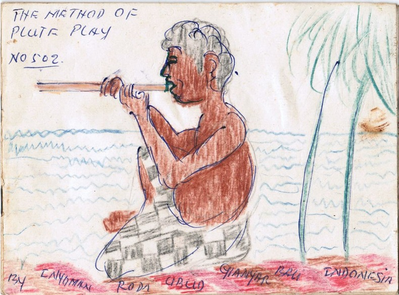 [Original manuscript and drawings] The Method of Flute Play. I Nyoman Roda (1928-1984)