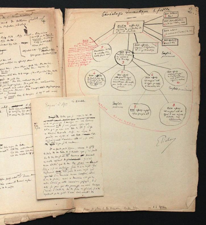 """[Manuscrit autographe inédit] """"Bien"""". Pichon, Edouard (1890-1940, médecin, psychanalyste et grammairien français)"""