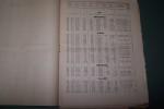 Première liste de Recensement par Département Minéralogique des Véhicules Automobiles appartenant à des Particuliers et récupérés dans des parcs de la ...