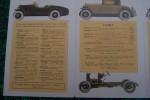 Automobiles SCAP à Levallois-Perret: Notre 7/8 CV 1927 .