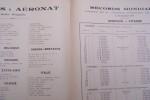 bulletin de la Fédération Aéronautique Internationale Janvier 1912: Pilotes Brevetés. Records Mondiaux..