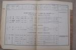 CHEMINS DE FER DE L'ETAT Matériel et Traction: Etat Général des Voitures et Wagons G.V. au 1er Janvier 1933..