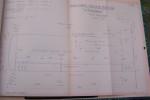 Mesures au sol. 1ère partie: La pesée. 2e partie: Indentification classique.. BONNEAU Pierre