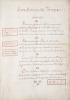 [Guerre de Trente ans. Armée Impériale. Manuscrit]. Memoires sur la plupart des Grans Capitaines qui ont naguere servi l'Empire contre la France : ...