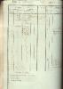 MANUSCRIT journal de bord  de la frégate La NEREIDE du 4 mars au 14 avril 1815,croisiére adverse de la fregate royale, lors du retour de Napoleon de ...