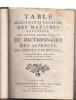 Table analytique et raisonnée des matières contenues dans les XXXIX volumes in-4 du Dictionnaire des Sciences, des Arts et des Métiers.TOME V. DIDEROT ...
