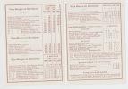 Vins authentiques de la Gironde, liste de prix. VAUDRECOURT - Libourne