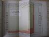 Ville de Bordeaux. Un siècle d'Administration. Finances et Octroi. 1800- 1900 (2 Tomes - Complet). Tome I : Finance ; Tome II : Octroi. Collectif ; ...