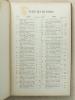 Cartes et croquis des campagnes de 1589 à 1789 , avec sommaires explicatifs. JALLIFFIER R.; BUCHNER A.