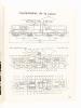 L'Indépendant du Rail ( I.D.R. ), Mensuel du modélisme ferroviaire et des amis du rail, Année 1975 complète ( 12 numéros ) : n° 129, 130, 131, 132, ...