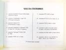 Association du Musée Français du Chemin de Fer. Présentation provisoire Dépôt de Mulhouse-Nord. Diagrammes des Locomotives (Echelle : 0,002) 1 - ...