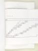 Le Test G. Thèse pour le Doctorat en médecine présentée et soutenue publiquement le jeudi 20 septembre 1973. PELISSOU, Michel