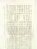 Chemins de fer ( coll. agendas Dunod ). PLACE, Pierre ; M. BOHL