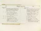 Manuscrit : Monita Secreta Societatis Jesu. Notes sur les Similitudes et 1er Cahier : différences existant entre trois éditions de 1718, 1824 et 1861 ...