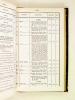 Catalogue des Planches Gravées composant le fonds de la Chalcographie et dont les épreuves  se vendent dans cet établissement au Musée Impérial du ...
