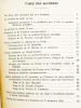 Les deux cent cinquante ans de l'Académie Nationale ( Actes de l'Académie Nationale des Sciences, Belles-Lettres et Arts de Bordeaux, 4e série, Tome ...