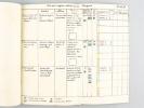 Manuscrit : Artillerie de la 36e Divison d'Infanterie [ Vers 1930-1940 ] 24e et 224e Régiment d'Artillerie Divisionnaire [ Contient : Principaux tirs ...