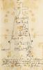 Plans sur papier calque du projet de stèle à la mémoire de Paul Taconnet,. Taconnet (Paul) - Pinet (Charles) :