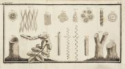 LA THÉORIE DU JARDINAGE, par M. l'Abbé Roger SHABOL, ouvrage rédigé après sa mort sur ses Mémoires, par M. D*** [Antoine-Joseph Dezallier ...