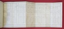 Traité élémentaire des chemins de fer, par Aug. Perdonnet.. Perdonnet, Albert Auguste (1801-1867)
