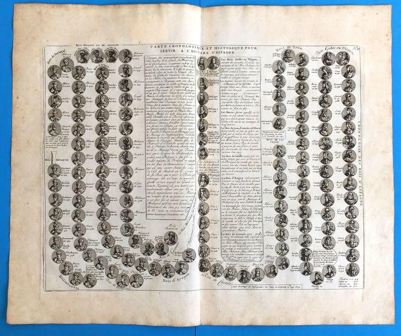 Carte cronologique et historique pour servir à l'histoire d'Espagne. Cronologie des Rois d'Espagne.
