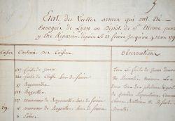 Plus de 1900 armes à réparer au dépôt de Saint-Etienne, en 1793..