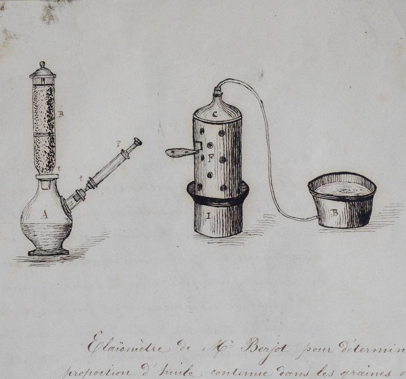 Manuscrits illustrés de vente d'appareils scientifiques.