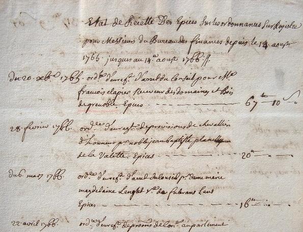 Recettes des épices du Dauphiné..