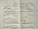 L'argent fin dans les pièces de monnaie au XVIIIe..