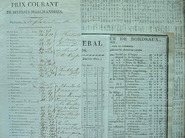 Cours des denrées coloniales à Bordeaux..