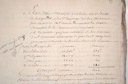 Distribution des dividendes de l'emprunt de 1757..