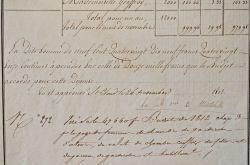 La maréchale Lannes rémunère le personnel de l'Impératrice.. Louise Antoinette Lannes (1782-1856) Epouse du maréchal Lannes, soeur du général de ...