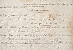 Une bourse pour l'élève Victor Baltard à Henri IV.. Antoine-Isaac Silvestre de Sacy (baron) (1758-1838) Linguiste et orientaliste de renom, il parle ...