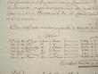 Les forges de la Chaussade fournissent la Marine.. Jean Antoine Lacoste (1730-1820) Ministre de la Marine (1792), représentant des colons de ...