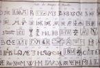 Dictionnaire des monogrammes, chiffres, lettres, initiales, logogryphes, rébus, etc. Sous lesquels les plus célèbres peintres, graveurs et ...