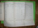 LA CHRONOLOGIE COLONIALE contenant les dates principales de l'histoire, de l'organisation, de la législation et de l'administration des colonies ...