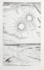 L'Eubage. Aux antipodes de l'unité. Illustré de cinq gravures au burin hors-texte de J. Hecht.. CENDRARS (Blaise). HECHT (Joseph).