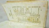 Encyclopédie Roret du distillateur liquoriste.. [MANUEL RORET]
