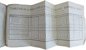 Tableau de la Population de toutes les Provinces de France, et de la proportion, sous tous les rapports, des naissances, des morts & des mariages, ...