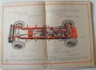 Les albums du petit mécano. L'auto. Pour faire connaître à la jeunesse tous les secrets de l'automobile par Garcin Jo. GARCIN JO
