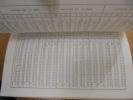 Tables des Maisons selon Placidus Latitudes 0° à 66°30. Collectif
