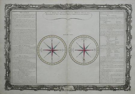 Pôles du monde, de l'éclyptique, et de l'horison. Points des équinoxes, et des solstices ; points cardinaux, et collatéraux.. BUY de MORNAS (Claude);