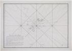 [SEYCHELLES] Plan des isles Mahé.. APRES de MANNEVILLETTE (Jean-Baptiste-Nicolas-Denis d').