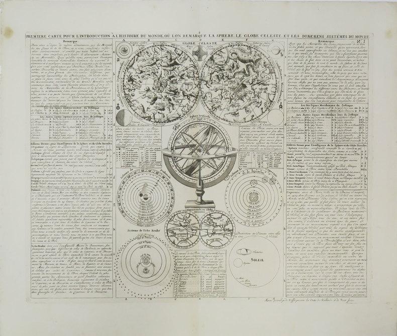 Première carte pour l'introduction à l'histoire du monde, où l'on remarque la sphère, le globe céleste, et les différens sistèmes du monde.. CHATELAIN ...