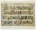 Tableau des principaux peuples de l'Europe.. GRASSET de SAINT-SAUVEUR (Jacques).