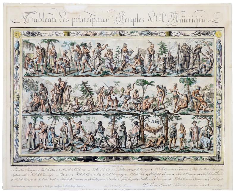 Tableau des principaux peuples de l'Amérique.. GRASSET de SAINT-SAUVEUR (Jacques).