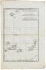 [CANARIES & MADÈRE] Carte des isles Canaries, avec l'isle de Madère et celle de Porto Santo.. BONNE (Rigobert).